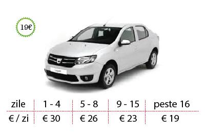 Inchirieri auto Dacia Logan de la 19 €/zi