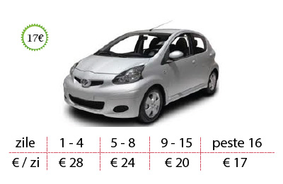 Inchirieri auto Toyota Aygo de la 17 €/zi